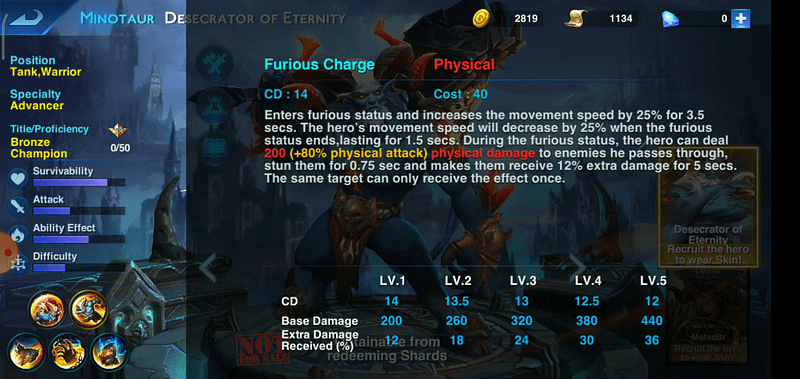 HA Minotaur - Furious Charge