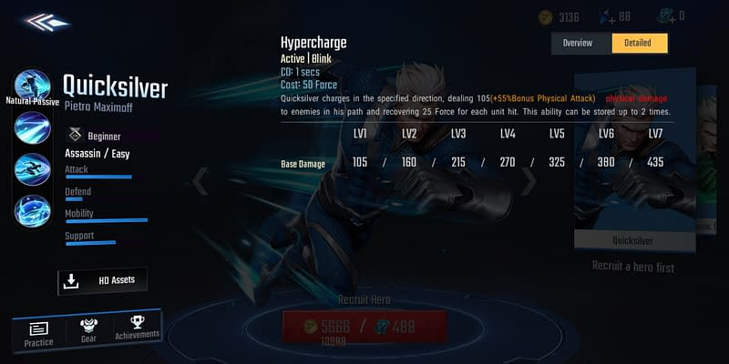 MSW Quicksilver - Hypercharge